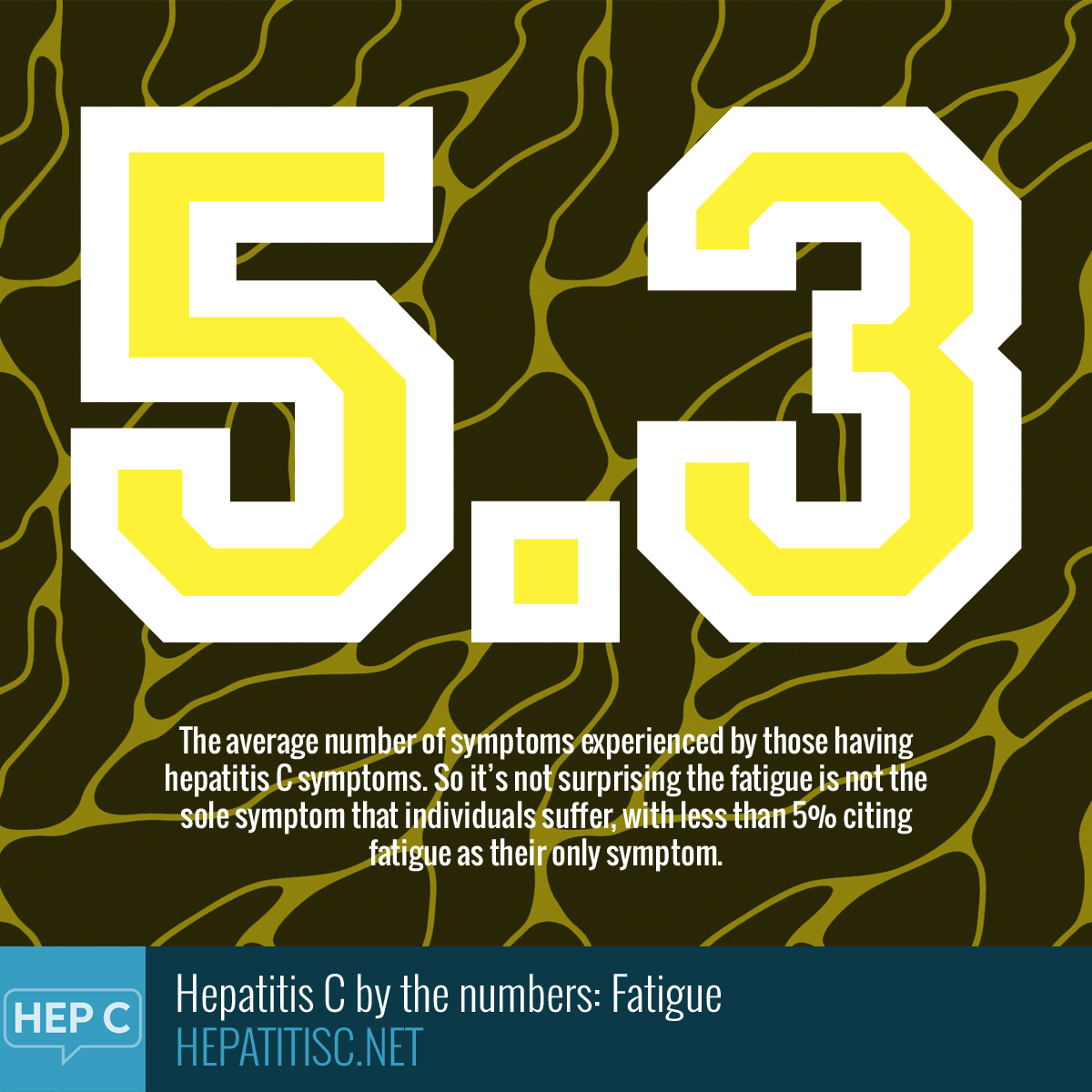 Hepatitis C by the numbers: Fatigue