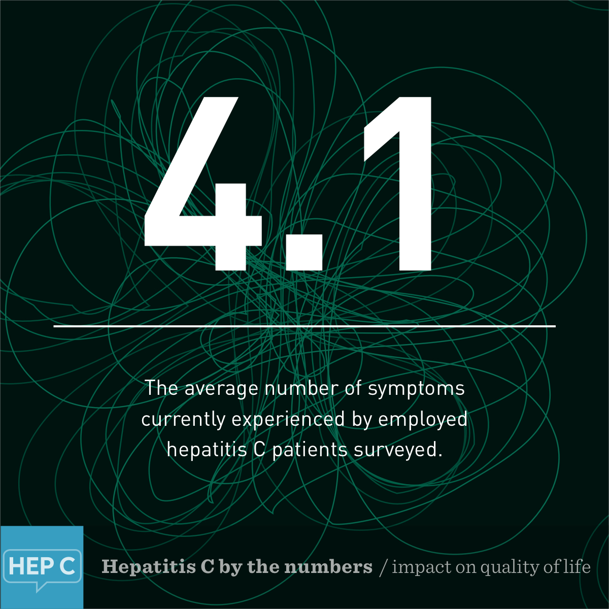Hepatitis C by the numbers: Impact on Quality of Life